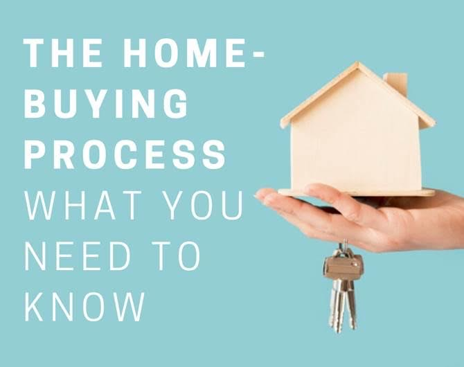 The Home-Buying Process – What You Need to Know